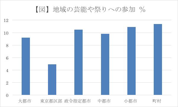 西村グラフ