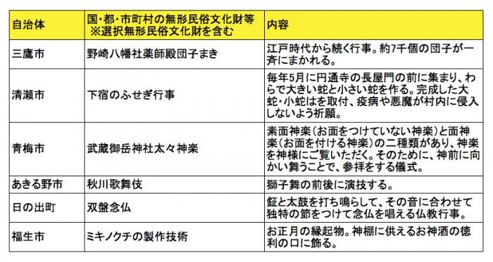 150501nishimura01