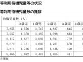 都議会自民党の公約分析その②~東京都長期ビジョンを読み解く!その47